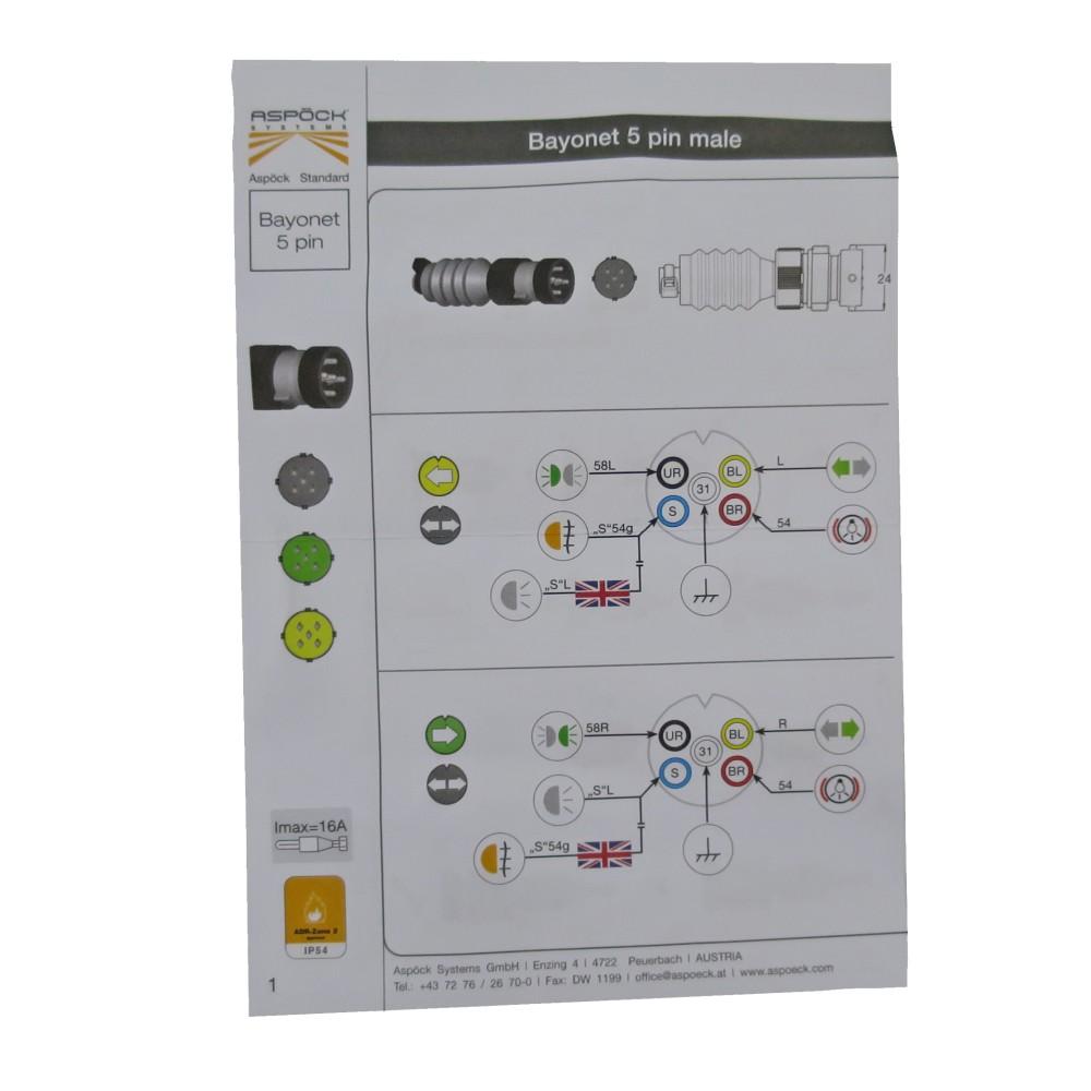 Aspöck Bajonettverbinder - 5 polig (männlich) für Pkw Anhänger ...